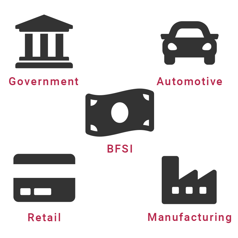 Government, Automotive, BFSI, Retail, Manufacturing