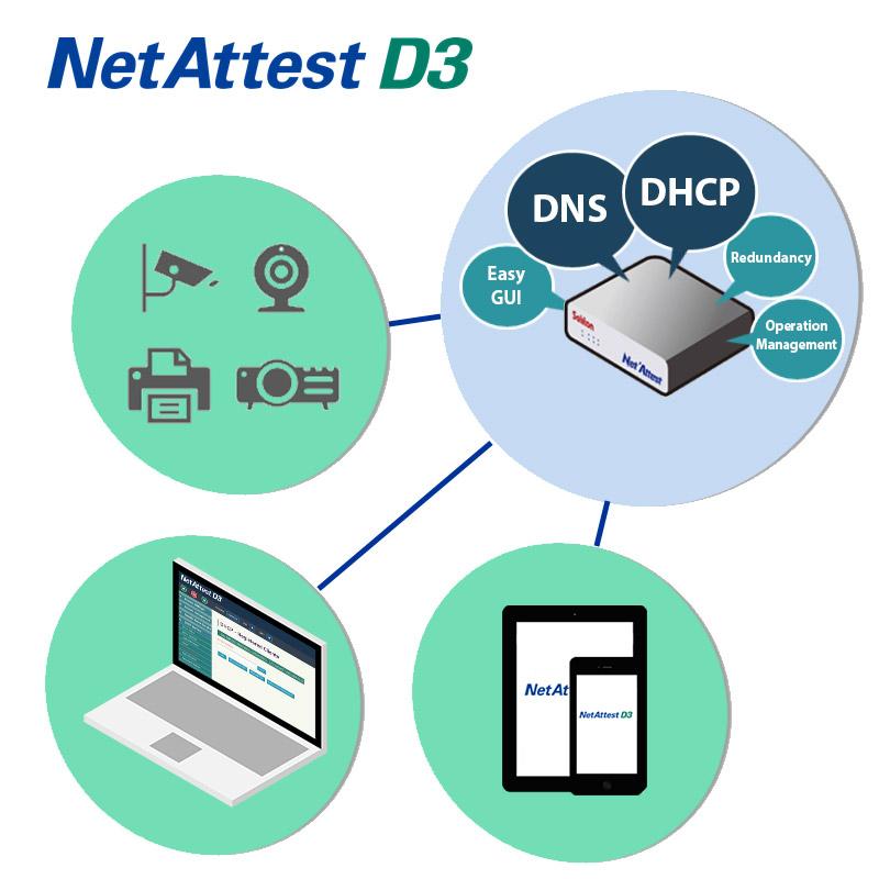NetAttest D3 Key Features