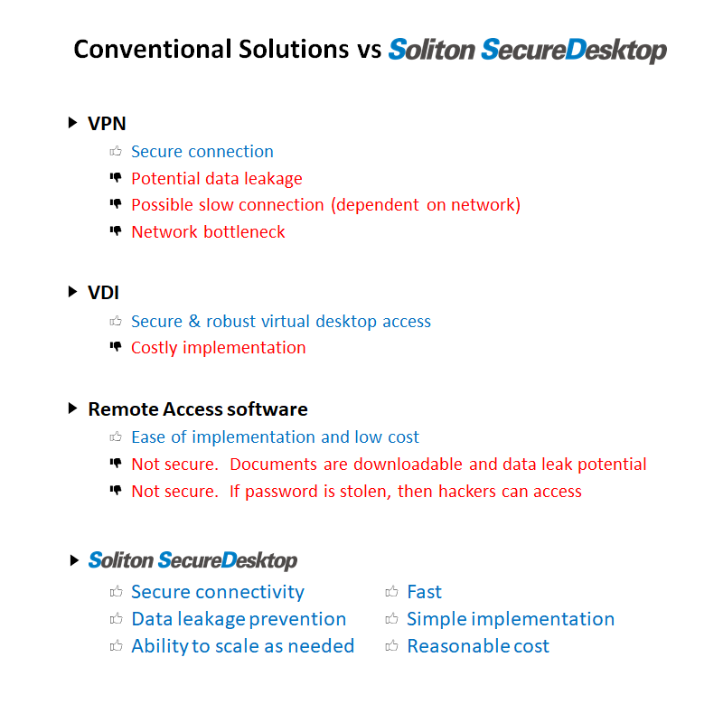 Conventional Solutions vs Soliton SecureDesktop