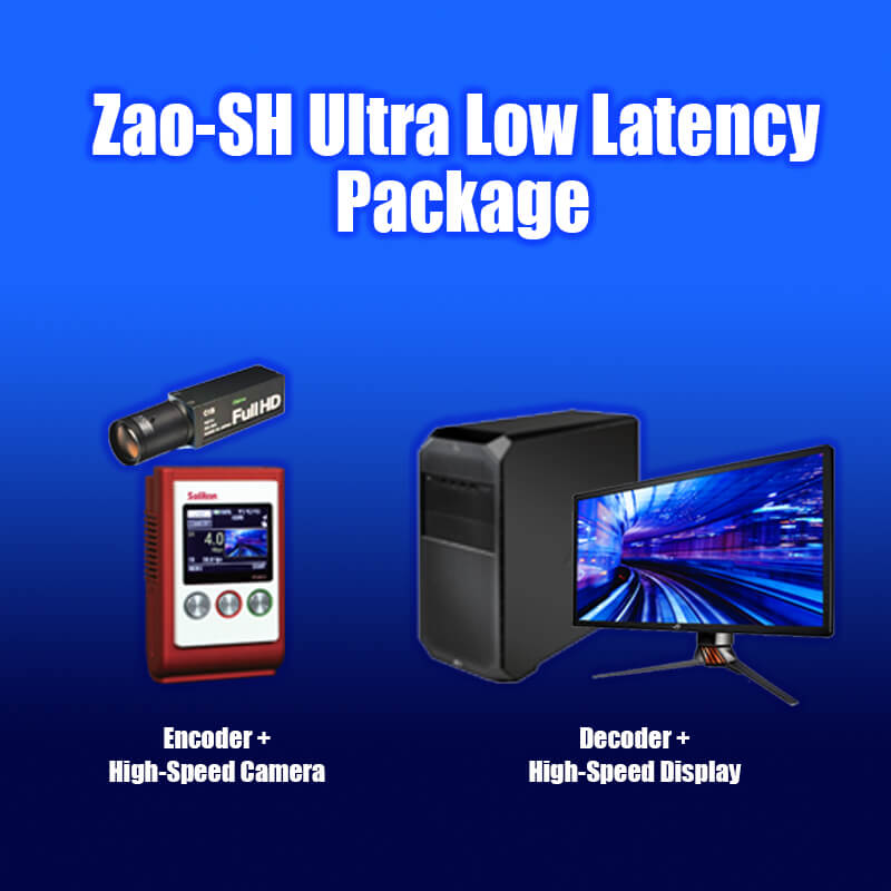 Ultra Low Latency H.265 Solution Package