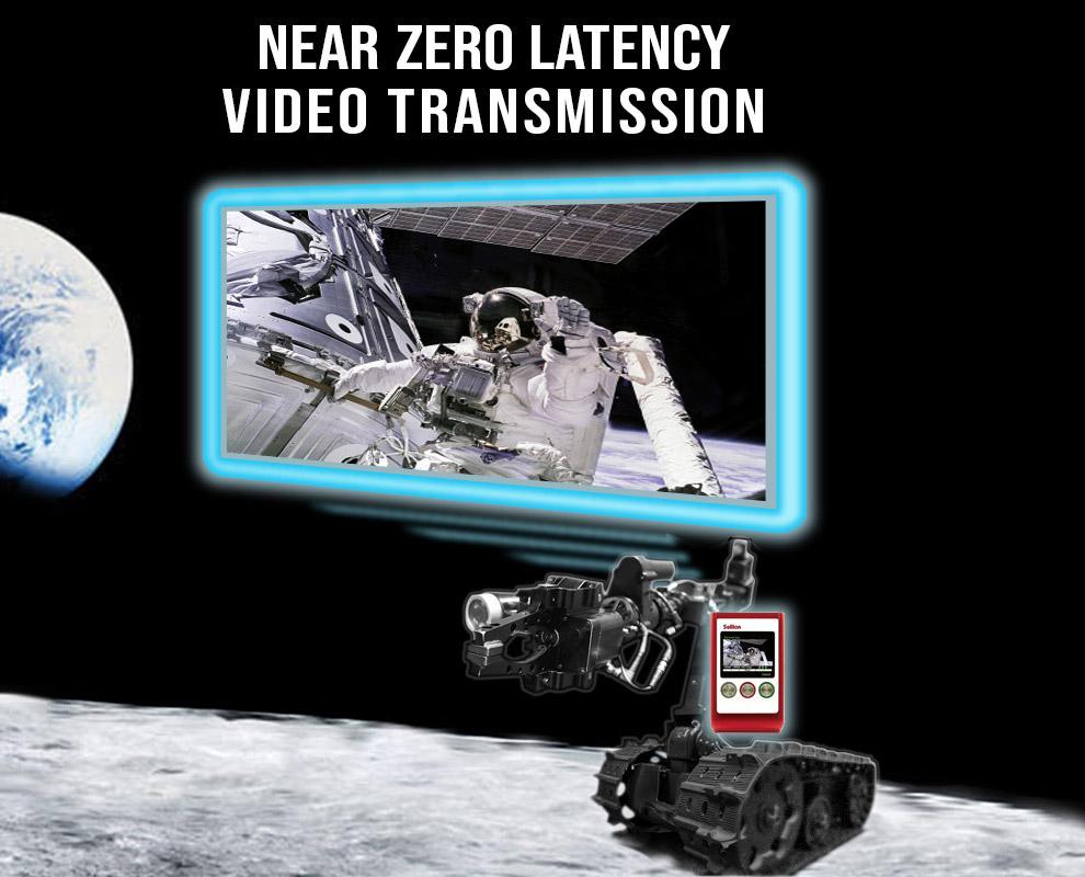 Near Zero Latency Video Transmission