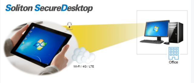 soliton secure desktop - remote desktop action illustrated as a tablet accesses a computer at an office